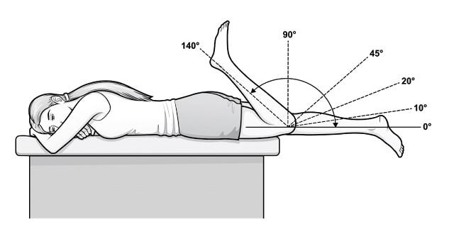 range of motion quadricep tendon rupture
